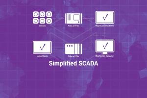 Simplified SCADA scenario