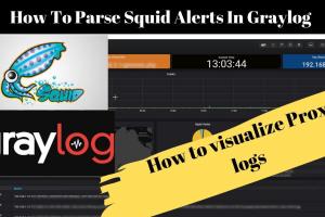 Monitor Squid Access Logs using Graylog Server